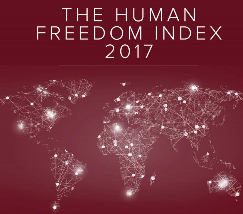 Human Freedom Index 2017