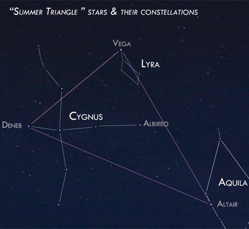 summer-triangle